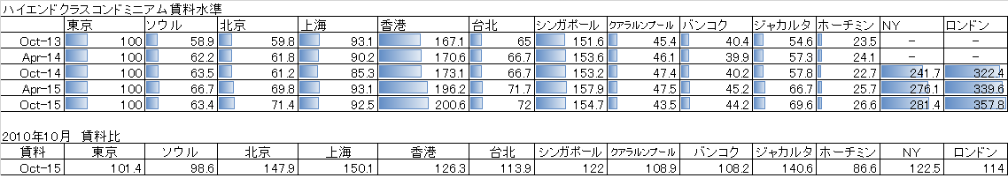 20160111105729ab0