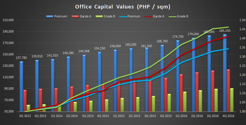office_Capital_2016Q4