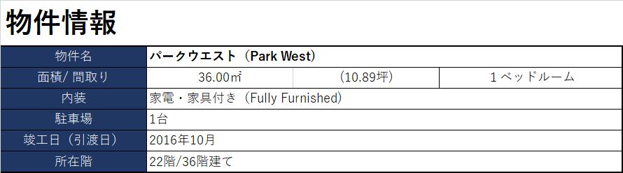 parkwest