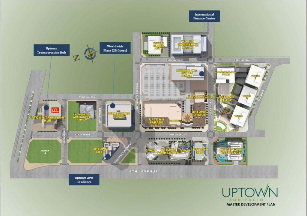 uptown-arts-master-development-plan